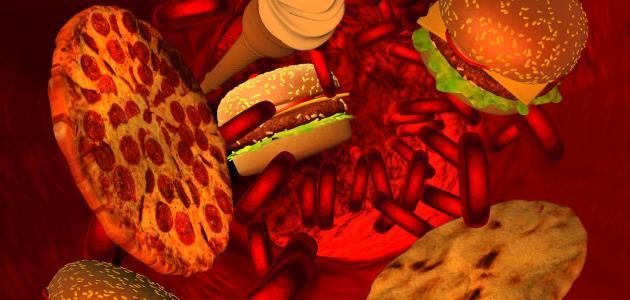 ما هو الكوليسترول