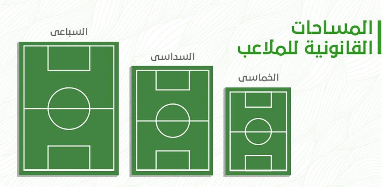 مساحة تراك ملعب كرة القدم