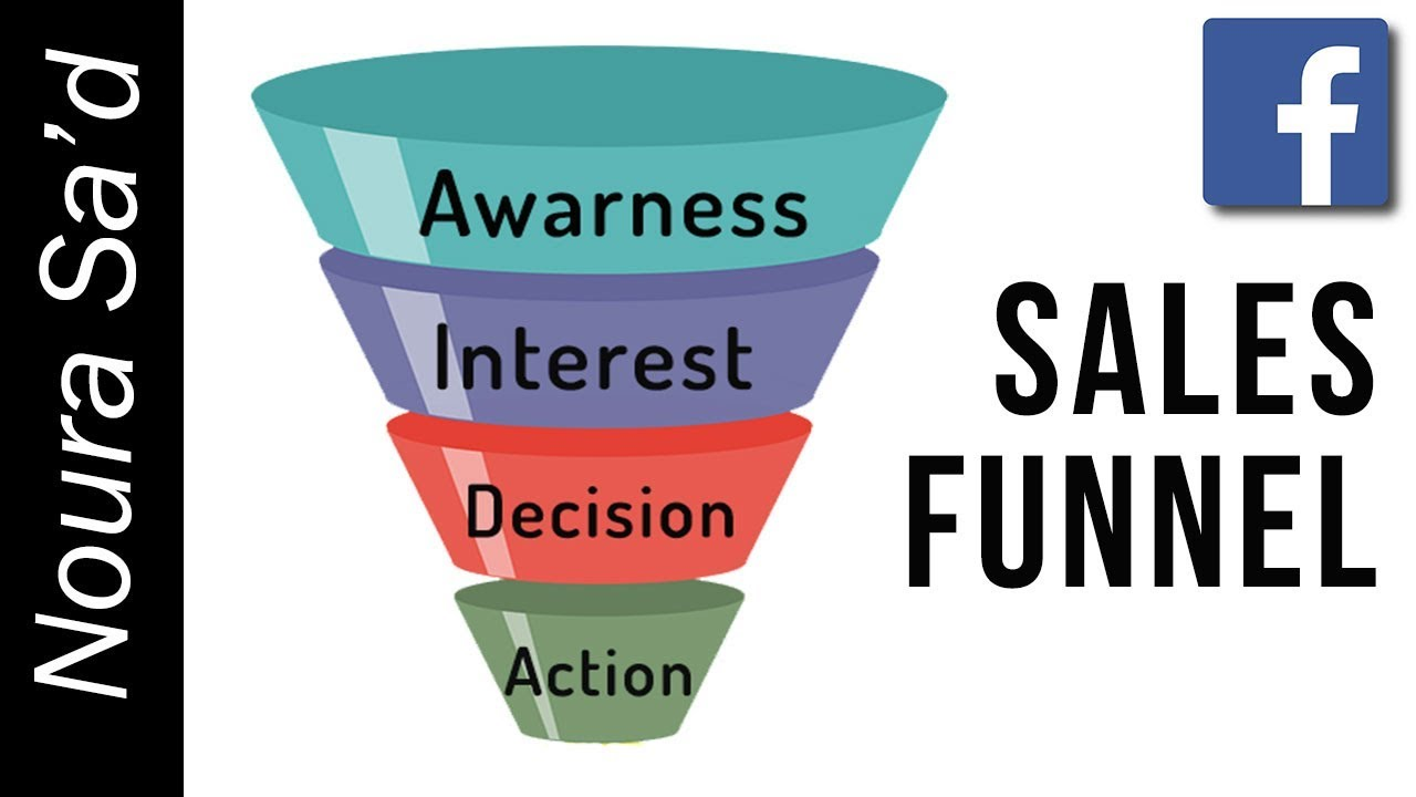 الحصول على المبيعات في الفيسبوك باستخدام Facebook Sales Funnel