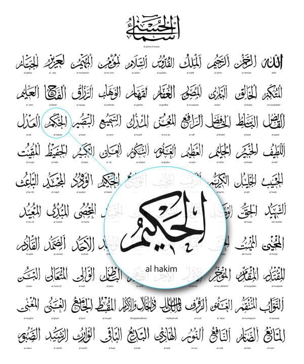 شرح أسماء الله الحسنى للسعدي جمعاً ودراسة