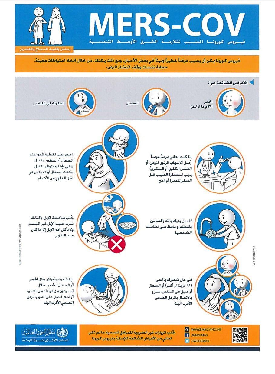 خطوات الحماية من فيروس كورونا المستجد