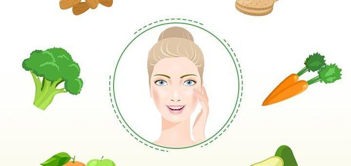 صورة العناية ببشرة الوجه بالغذاء المناسب