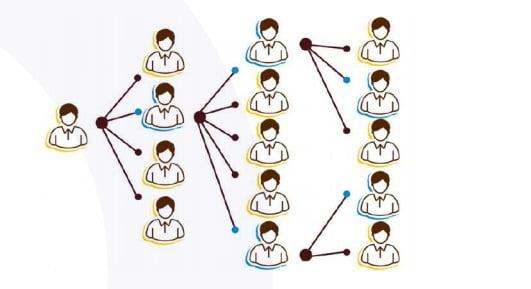 تفعيل خدمة العملاء Customer Care
