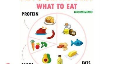 صورة نظام حمية الكيتو الصحي والصيام المتقطع – ماذا نأكل – الجزء الثاني