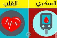 صورة خفض سكر الدم | مركب كبريتي يخفض سكر الدم بنسبة 60% ويعالج فشل القلب